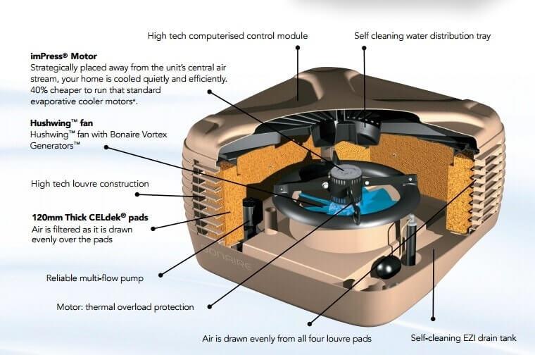 Bonaire Evaporative Cooler Melbourne 10% Off Online